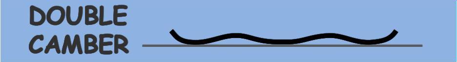 ダブルキャンバーボードの形状